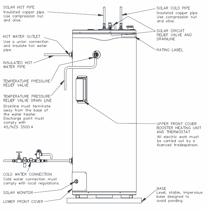 rheem loline solar water heater manual